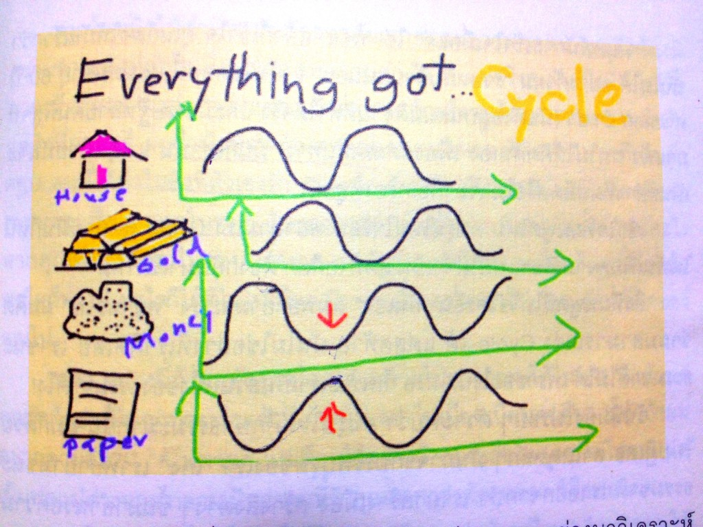 everything got cycle